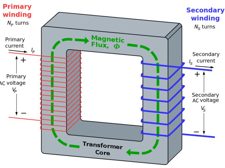 Outdoor Transformer Diagram